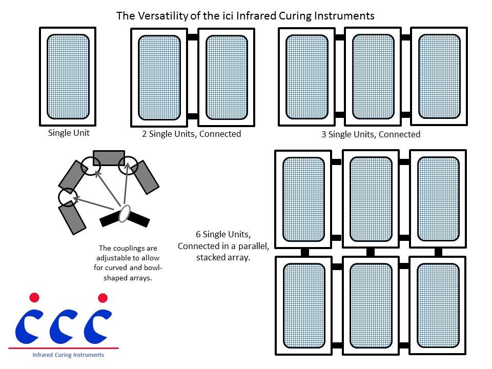 ici cubes 2